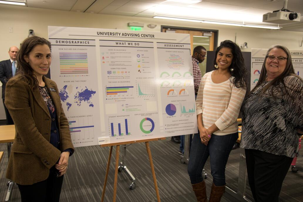 GGU Poster Session